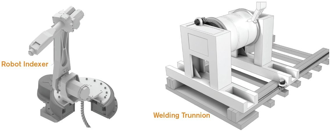 Unlike other types of indexers, Nexen's ring drive products can be mounted upside down to carry a suspended load, or they can be mounted vertically. The CRD MR units are no exception. For example, one CRD MR system is being used as a trunnion, posi- tioning parts for robotic welding.